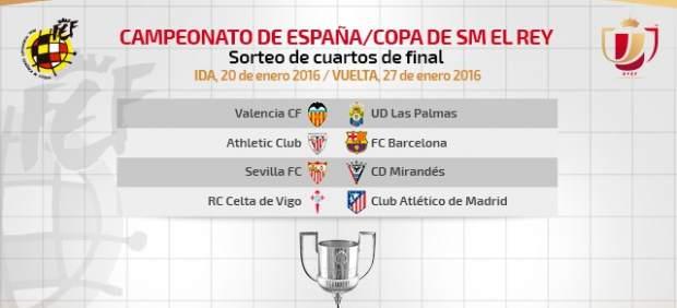 Deportes y videojuegos: Copa del rey 2015 - 2016. Cuartos de final. Ida