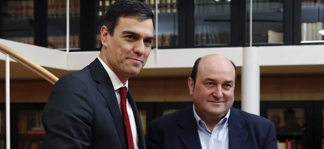 Sánchez y Ortuzar