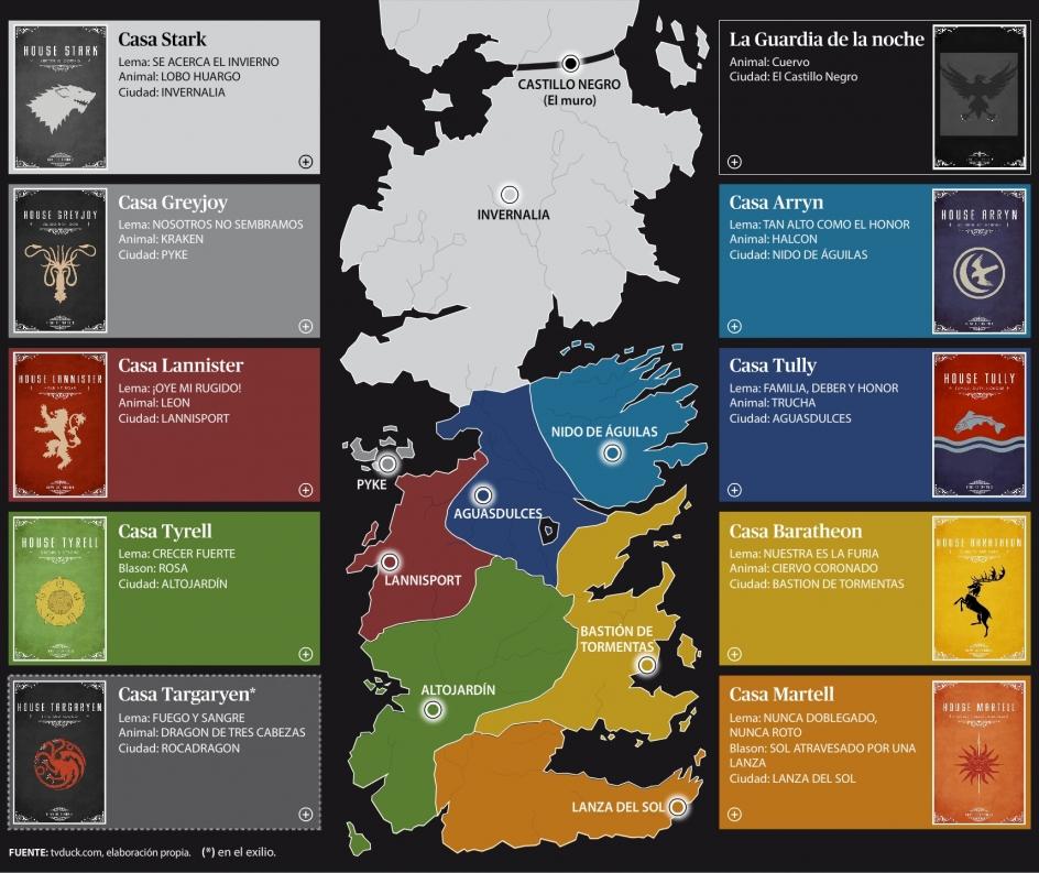 El mapa de juego de tronos gr ficos en for Silla juego de tronos
