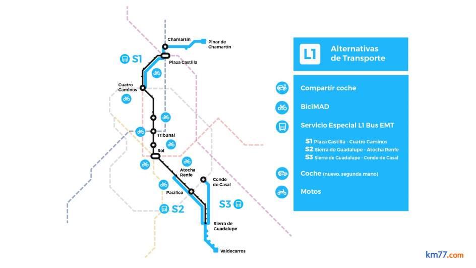 Mapa Del Metro De Madrid Linea 1.Guia Practica Para No Verte Afectado Por El Cierre De La