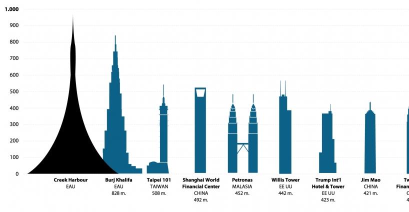 el edificio mas alto del mundo dubai