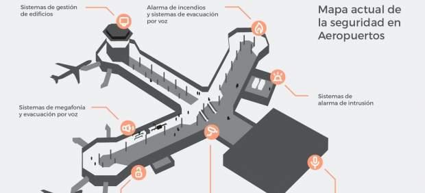 Los aeropuertos incorporan novedades tecnológicas para blindarse ante posibles ataques.