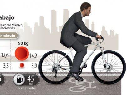¿Cuántas calorías quemas si vas en bicicleta al trabajo?