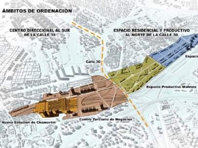 Proyecto 'Madrid Puerta Norte'