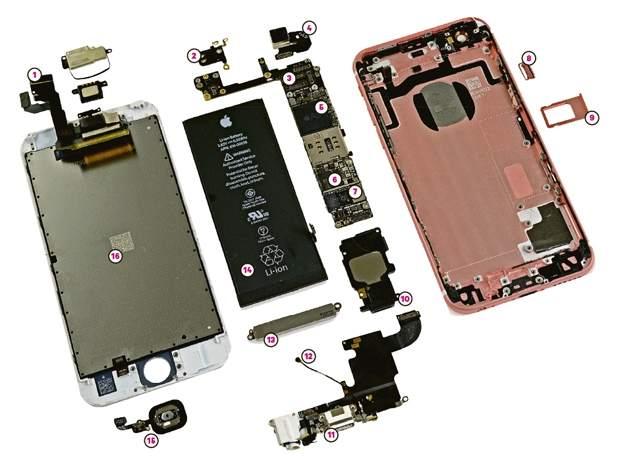 Partes y componentes de un m vil for De donde es el telefono