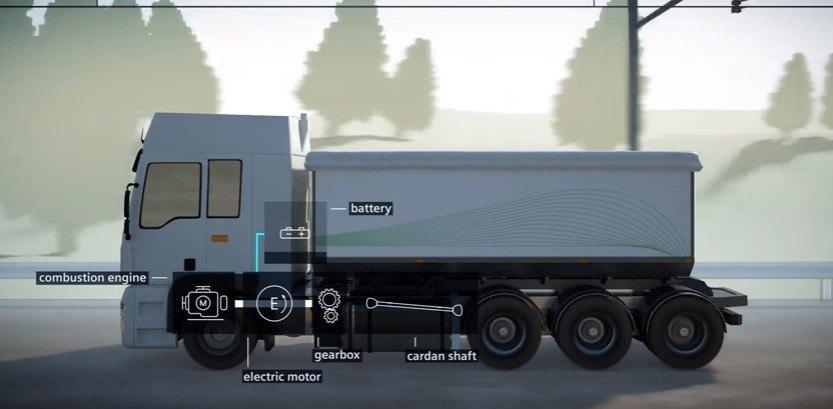 Infografía del camión híbrido