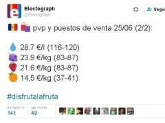 El precio de la fruta, a un día del 26-J: el agua sigue en cabeza, y las uvas y fresas empatan