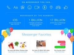 Facebook Messenger ya tiene mil millones de usuarios