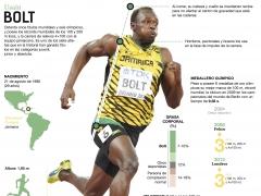 Bolt: radiografía del 'rayo' del atletismo