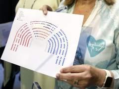 La Mesa del Congreso aprueba por unanimidad el reparto de escaños