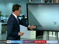 Matías Prats tiene problemas con una pantalla táctil