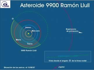 Asteroide Ramon Llull