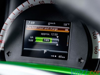 Carga del Smart Forfour electric drive