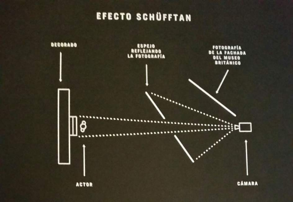 Efecto Schüfftan