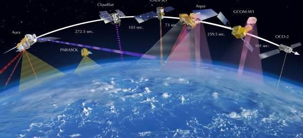 Proyecto europeo espacial de la UR