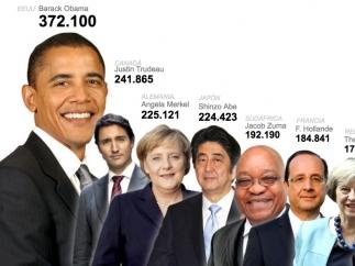 El sueldo de un líder político