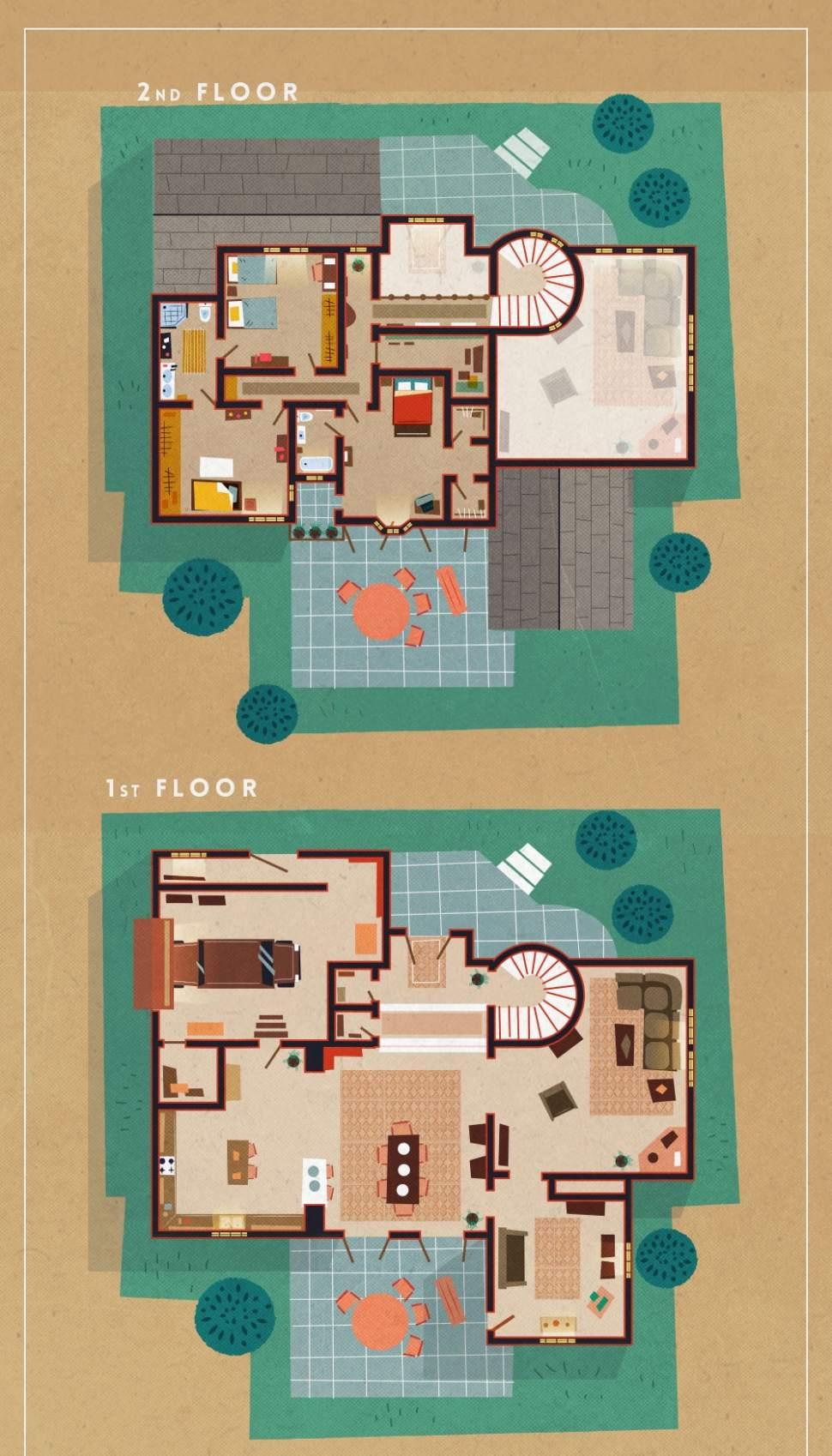 un portal inmobiliario recrea planos de casas de series On planos de casas famosas