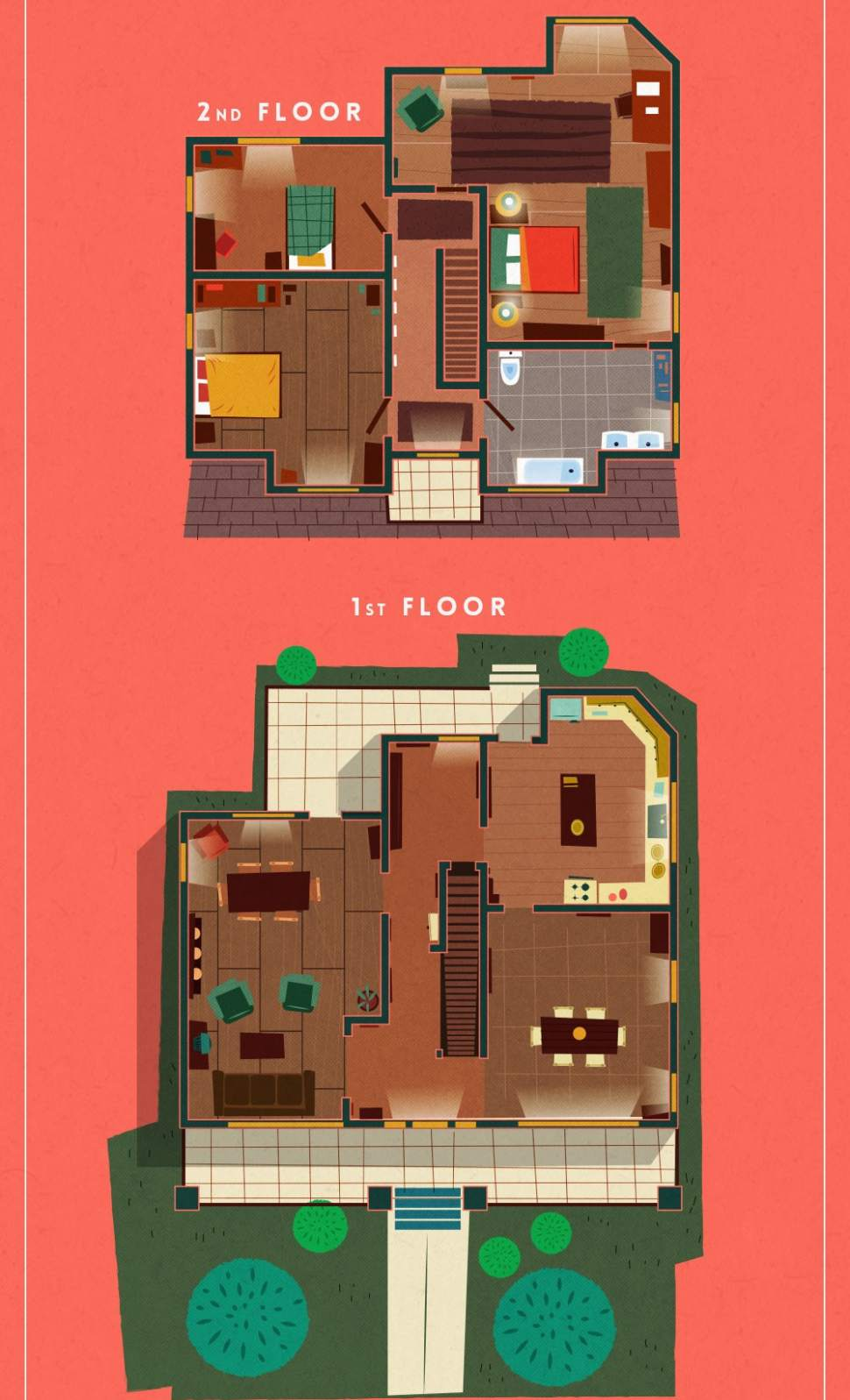un portal inmobiliario recrea planos de casas de series
