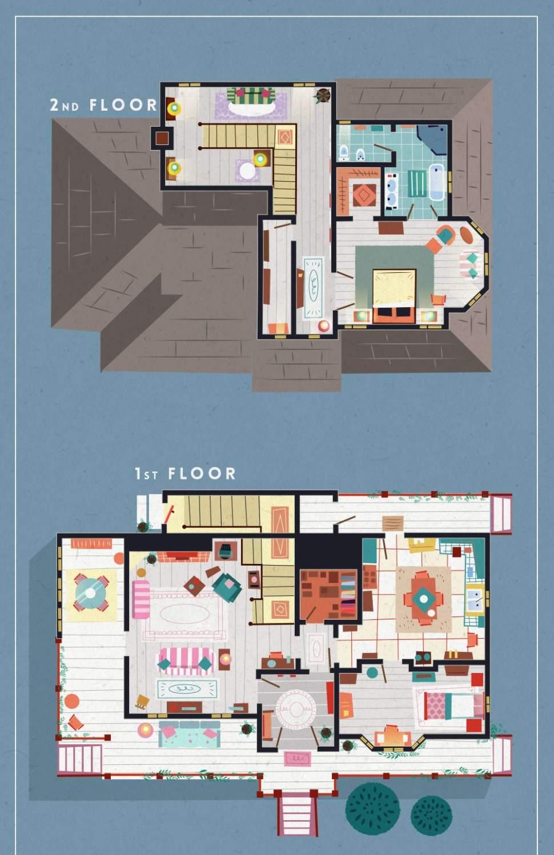 Un portal inmobiliario recrea planos de casas de series for Portal de inmobiliarias