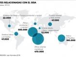 Datos ONUSIDA 2016