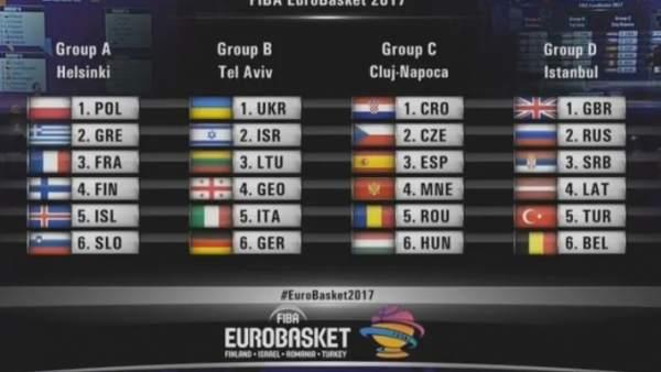 Calendario Eurobasket.Calendario Y Horarios Del Eurobasket 2017