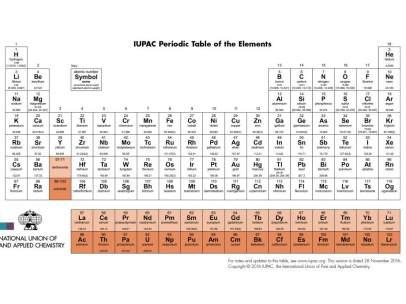 La tabla peridica se ampla con cuatro nuevos elementos urtaz Images