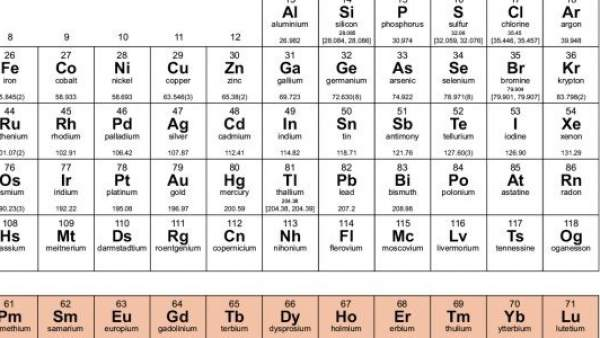 La tabla peridica se ampla con cuatro nuevos elementos urtaz Choice Image