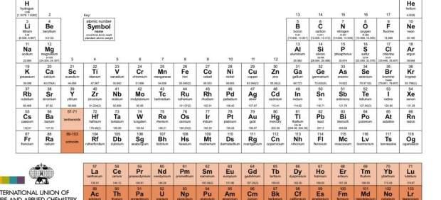 Nueva tabla periódica de elementos