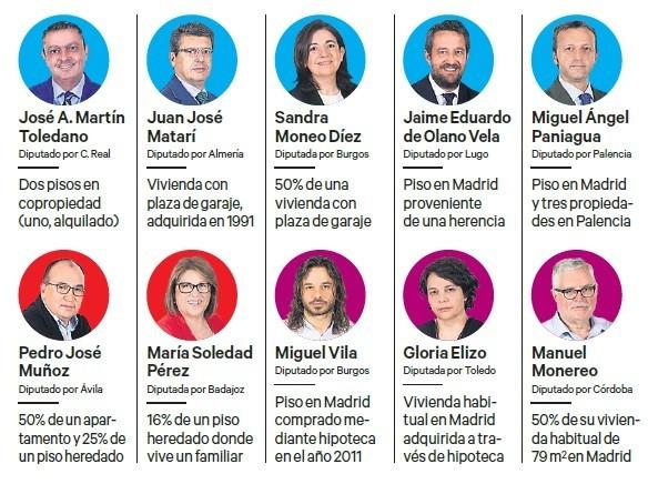 Diputados que cobran dieta de alojamiento pese a residir en Madrid