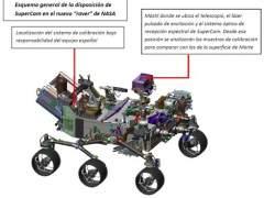 Gráfico del rover que la NASA pretende enviar a Marte en 2020