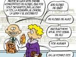 Ciencia homeopática