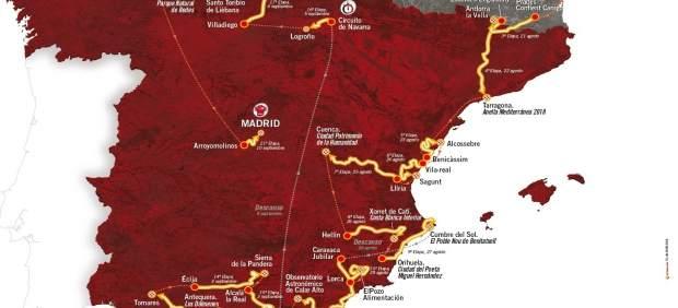 Recorrido de La Vuelta ciclista a España de 2017