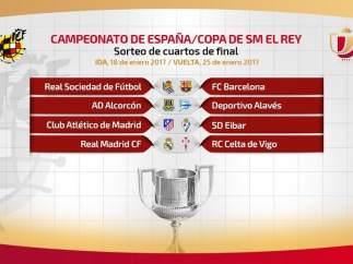 Cuartos de Copa