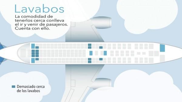 Cómo elegir el mejor asiento en un avión