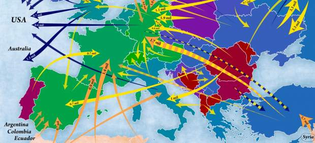 El mapa de Europa que representa los movimientos migratorios entre