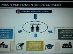 La Diputación de Barcelona destina 60 millones de euros a crear trabajo estable