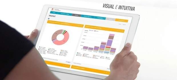 Costa del sol business intelligence herramienta digital málaga turismo viajeros