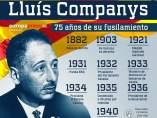 Lluis Companys.