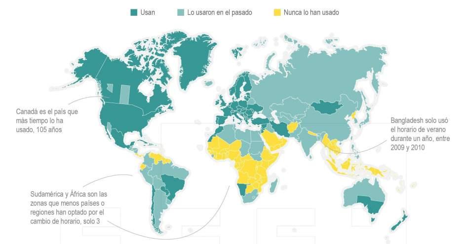 Qu pases del mundo usan el horario de verano  20minutoses