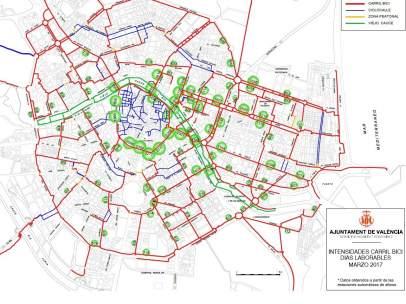 Intensidad de los carriles-bici de València