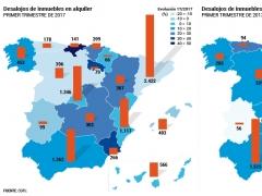 Desahucios en España