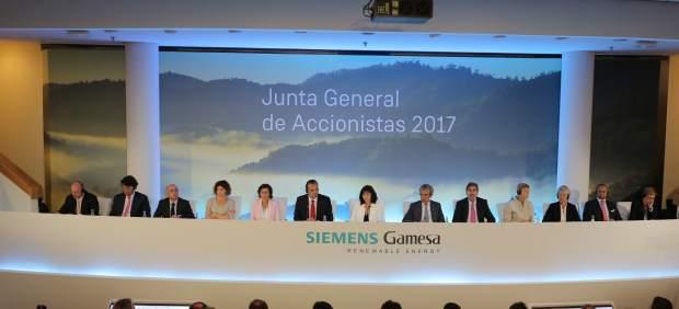 Junta de Accionistas de Siemens Gamesa