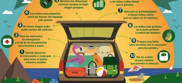 Cómo organizar el maletero de tu coche para este verano
