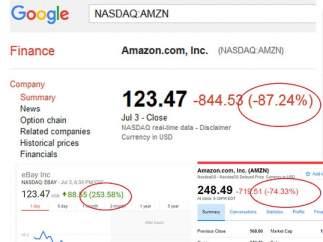 Capturas de Google y Yahoo Finanzas