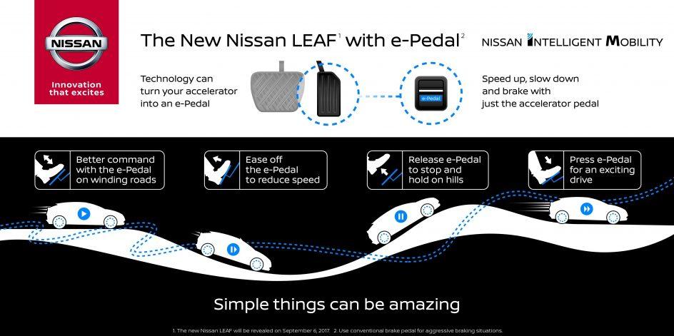 Imagen del nuevo e-Pedal de Nissan