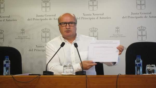 Luis Venta, Del PP