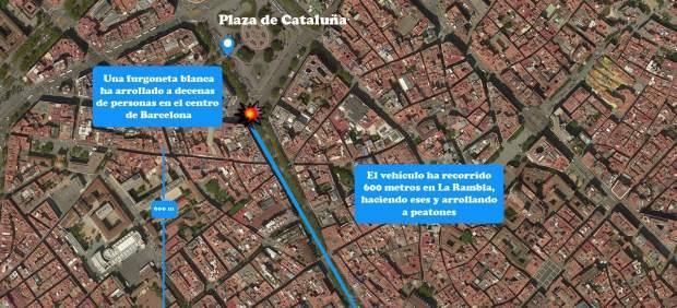 Gráfico del recorrido del vehículo en el atentado de Barcelona