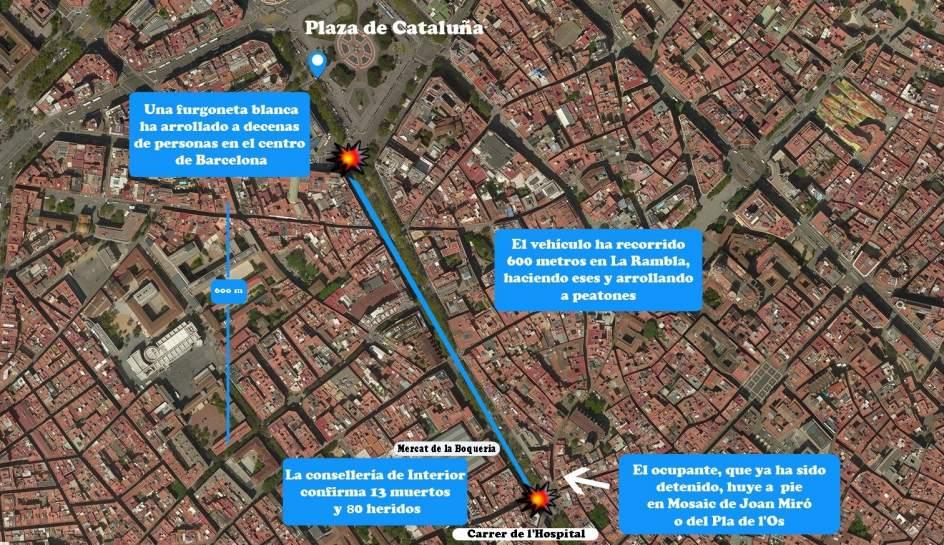 Gráfico: Así fue el recorrido mortal de la furgoneta en el atentado yihadista de Barcelona