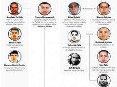 Quiénes eran y qué papel tuvieron los 12 miembros de la célula terrorista que atentó en Barcelona y Cambrils