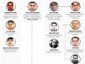 La célula yihadista de Alcanar: 8 terroristas muertos y 4 detenidos